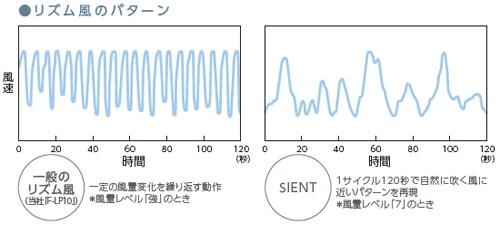 SIENT point4